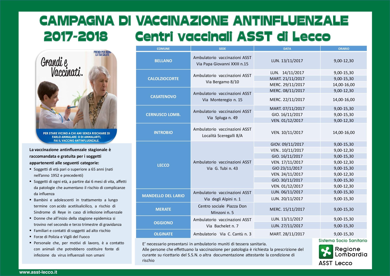 Calendario Vaccinazioni Lombardia.Al Via La Campagna Antifluenzale Dell Ats Tutte Le