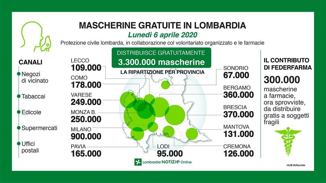 Mascherine-3