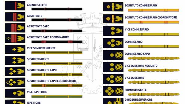 Polizia di Stato: presentati i nuovi distintivi di qualifica per gli agenti